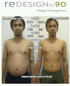 90 days of using our weight management system
