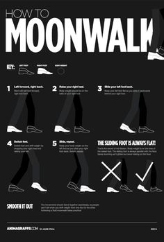 A gif that teaches you how to moonwalk step-by-step