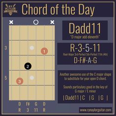 Chord of the Day — Ry Naylor Guitar - Guitar Music Theory Lessons Free Online Guitar Lessons, Guitar Songs For Beginners, Guitar Chords Beginner, Music Theory Lessons, Learning Music, Guitar Pins, Guitar Tutorial, Easy Guitar, All Songs