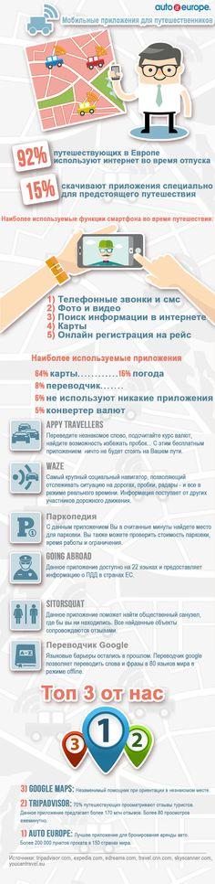 Инфографика: Полезные приложения для организации путешествия - Наши интересные и красочные инфографики можно посмотреть здесь : http://www.autoeurope.ru/go/infographics/