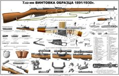 nice poster about the Mosin-Nagant. Мосина винтовка.