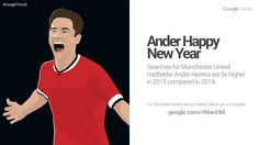This Google trend shows how Ander Herrera's move to @manutd has seen his popularity soar.