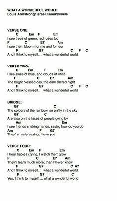 ukulele chords / ukulele chords ` ukulele chords songs ` ukulele chords songs easy ` ukulele chords disney ` ukulele chords twenty one pilots ` ukulele chords beginner ` ukulele chords songs disney ` ukulele chords songs billie eilish Ukulele Songs Beginner, Guitar Songs For Beginners, Easy Guitar Songs, Songs On Ukulele, Disney Ukulele, Gitarrenakkorde Songs, Piano Songs, Guitar Chords And Lyrics, Guitar Sheet Music