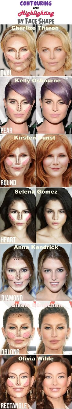 This guide it's really useful for us girls . It really makes a difference !Contouring and Highlighting by face shape here you go : OVAL – Charlize Theron The main thing here is just defining all of the natural shape and bone structure and not over doing it. PEAR – Kelly Osbourne Here we are …