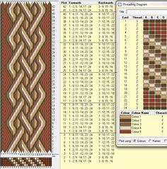 Best Tablet weaving ideas on by cornelia Inkle Weaving Patterns, Loom Weaving, Loom Patterns, Beading Patterns, Quilt Patterns, Lucet, Spool Quilt, Christmas Paintings On Canvas, Finger Weaving