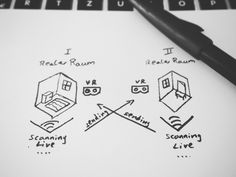 Bringing thoughts on Paper #vr #virtualreality #sketch #dribbble #future