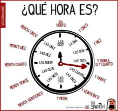 Speaking Latino — Telling Time in Spanish Infographics