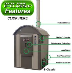 Central Boiler - E-Classic® Models