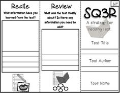 SQ3R Reading Comprehension Form. This organizer helps students ...