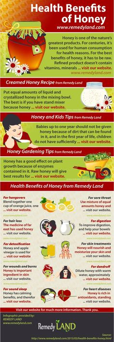 Health Benefits of Honey #honey #remedies