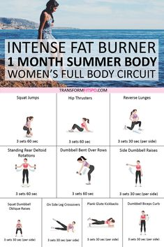 How to Get Summer Body in a Month: Women's Rapid Fat Burner! You'll be Amazed! Get summer body fast! This full body fat burner workout will fast track your summer body. You'll be in sexy shape to flaunt that bikini… Continue Reading → Full Body Workouts, Fitness Workouts, Summer Body Workouts, Summer Body Motivation, At Home Workouts For Women Full Body, At Home Total Body Workout, Full Body Strength Workout, Weights Workout For Women, Full Body Weight Workout