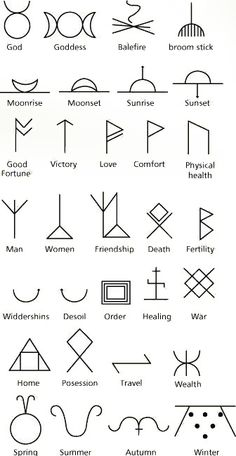 Ancient symbols #xmas_present #Black_Friday #Cyber_Monday