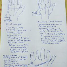Description of different money lines in palmistry Palm Reading, West Bengal, Palmistry, Reading Online, Astrology, Money, Silver