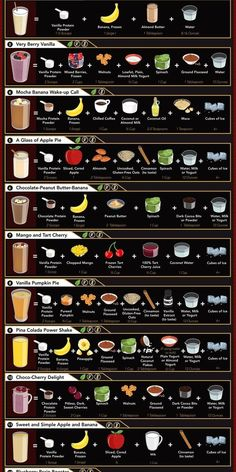 Guide to Different Protein Shakes: Coolguides -You can find Protein shake recipes and more on our website.Guide to Different Protein Shakes: Coolguides Breakfast Smoothie Recipes, Protein Shake Recipes, Healthy Smoothies, Healthy Drinks, Healthy Recipes, Smoothie Menu, Breakfast Snacks, Diet Recipes, Healthy Protein Shakes