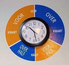 Ingesloten afbeelding Primary Education, Kids Education, Math Clock, Learn Dutch, Dutch Language, Job Info, Teaching Time, School 2017, Learning Numbers