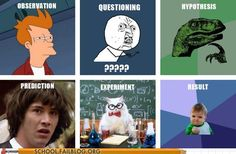 The scientific method in science memes. Schools take note, this is a better way to teach it.