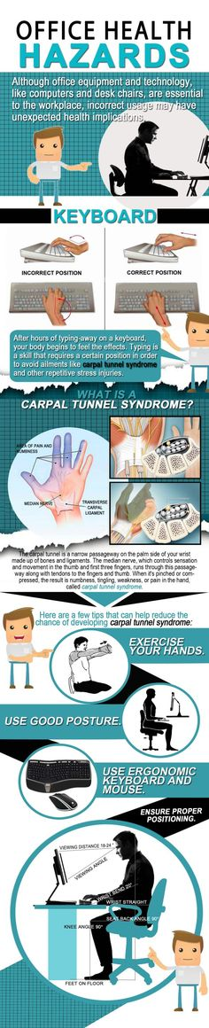 041d6837c4c299f4c76e161d9e5f7452.jpg (587×2886)  #carpal tunnel syndrome