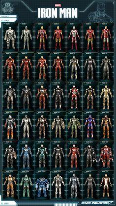 Iron Man Armors
