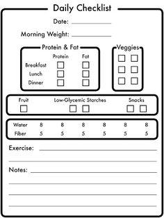 SHARPER: The Thyroid Diet - Carb-Sensitive Plan