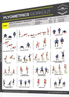FightThrough Fitness Laminated Wall Chart Workout Poster – Plyometrics Exercises