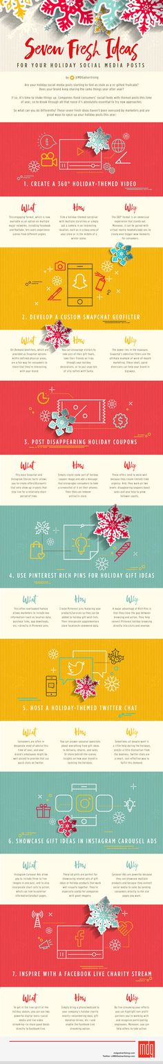Holiday Marketing 2016: 7 Fresh Ideas for Your Holiday Social Media Posts [Infographic]