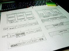 Ipad-app-ideas-sketch