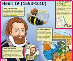 Fiche exposés : Henri IV Ap French, French History, Modern History, European History, Learn French, British History, French Teaching Resources, Teaching French, History Teachers