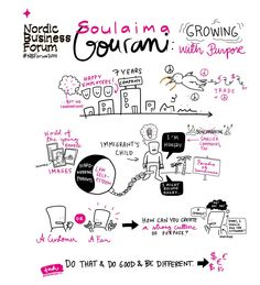 Soulaima Gourani NBF2014