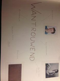 Moodboard + mindmap // Wantrouwend