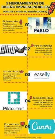 53 Ideas De Herramientas Online Herramientas Aplicaciones Web Disenos De Unas