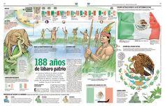 revolucion mexicana infografia - Buscar con Google