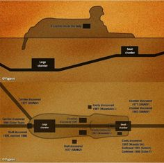 Forbidden Archaeology? The Secret Chambers beneath the Pyramids and the Sphinx   Ancient Code