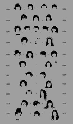 Doctor Who hair through the ages - Imgur