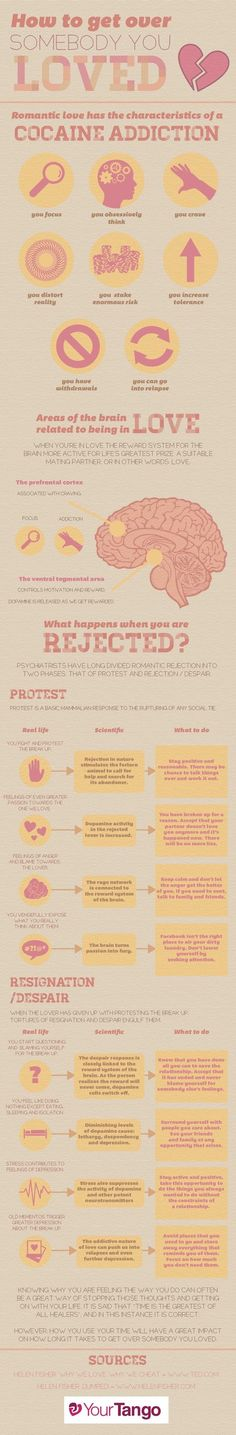 Get Rid of Addiction to Your Ex {Infographic}