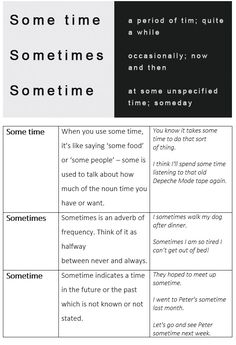 Confusing words: Sometimes, Some Time, and Sometime. - learn English,grammar,english