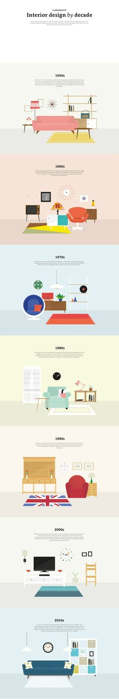 Infographic: Interior Design by Decade Do you remember how your house used to look like back in the nineties? This infographic gives you a look back at the interior design trends of the British home throughout the decades. - Add Modern To Your Life Design Web, Flat Design, House Design, Graphic Design, Design Trends, Layout, Eames Design, Poster S, Design Graphique
