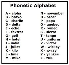 The phonetic alphabet is used extensively throughout the airline industry, and it is something cabin crew need to learn.: