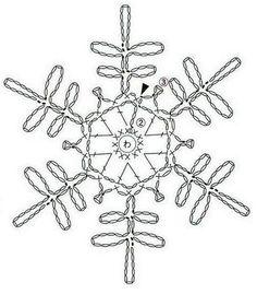 Crochet ideas that you'll love Fabric Christmas Trees, Crochet Christmas Decorations, Crochet Decoration, Crochet Ornaments, Crochet Snowflake Pattern, Crochet Stars, Christmas Crochet Patterns, Crochet Snowflakes, Crochet Diagram