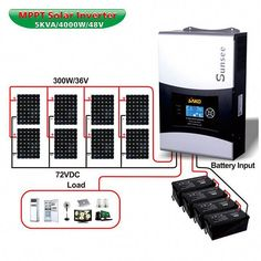 off grid hybrid charge controller 80A MPPT 5kva inverter solar with LCD display solar inverter, View inverter 5kva hybrid mppt, Sako Product Details from Shenzhen Sako Solar Co., Ltd. on Alibaba.com #solarpanels,solarenergy,solarpower,solargenerator,solarpanelkits,solarwaterheater,solarshingles,solarcell,solarpowersystem,solarpanelinstallation,solarsolutions Solar Power Inverter, Solar Energy System, Solar Power Information, Shenzhen, Off Grid Solar, Solar Projects, Solar Panels For Home, Solar Panel Installation, Solar Charger