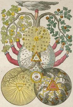Phree Messen — Geheime Figuren der Rosenkreuzer, aus dem 16ten...
