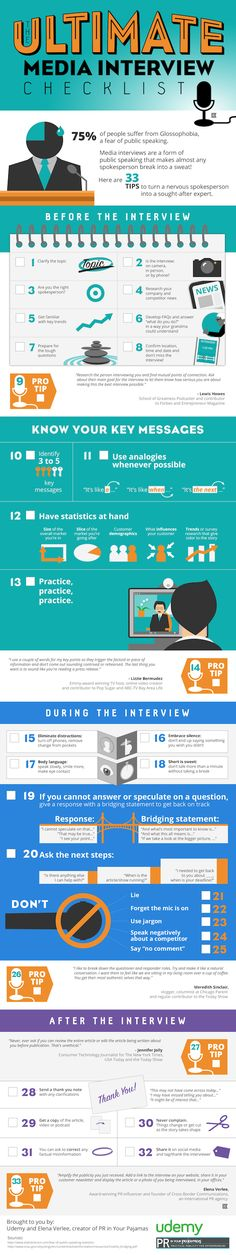 PR pros' ultimate guide to interviews | Articles | Home