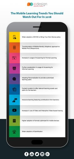 The Mobile Learning Trends You Should Watch Out For In 2018 Infographic Education Quotes For Teachers, Quotes For Students, Education College, Quotes For Kids, Higher Education, M Learning, Mobile Learning, Education English, Kindergarten Math