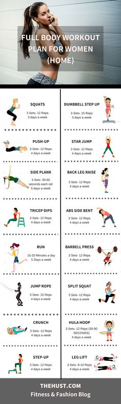This workout is for both men and women. Now let's jump right into our workout plan. #workoutplan #fullbodyworkout #fitness #thehust #womensfitness