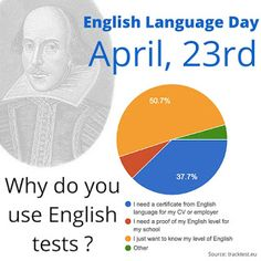 English Language Day April 23