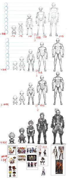 Bonito estudio del desarrollo de varios personajes