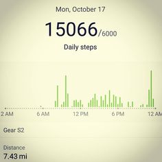 #Bam #pulledout a #StrongFinish #15000 #steps #7miles on a day that I considered #superlow #energy. #stillgrinding #stillrunning #stillhungry #marathonmaniacs #runningman #foreveronvacation #forever #supernatural  #selfmade #awesomeness #unboxed