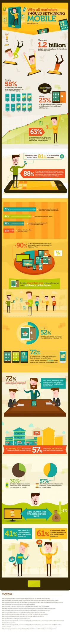 Why All Marketers Should Be Thinking #Mobile #infographic