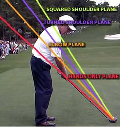 Exhilarating Making the Perfect Pivot When Swinging the Club Ideas. Mind Blowing Making the Perfect Pivot When Swinging the Club Ideas. Golf Downswing, Disc Golf, Golf Terms, Golf Swing Analysis, Golf Tips Driving, Golf Putting Tips, Golf Practice, Golf Chipping, Woods Golf