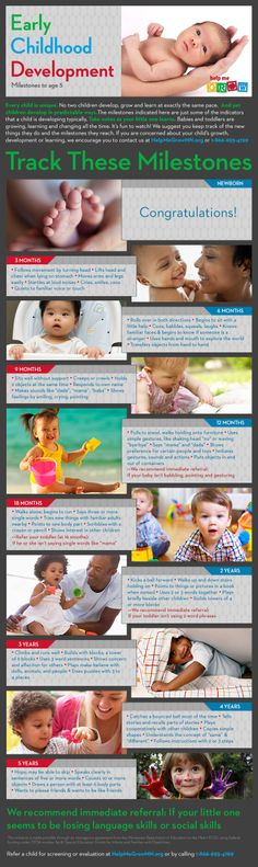 Developmental Milestones Learning to Crawl Child development and - Baby Development Chart
