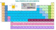 Tabela periodica yahoo image search results adesivos de parede elementos de la tabla periodica tabla periodica de los elementos quimicos tabla periodica de urtaz Gallery